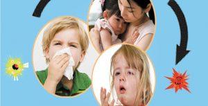 Một số bệnh hô hấp thường gặp ở trẻ -2