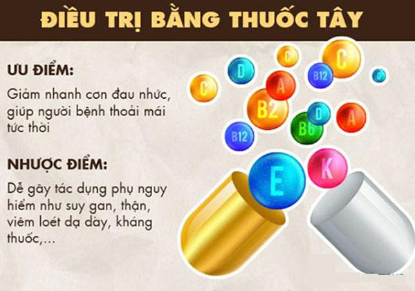 Thận trọng khi dùng thuốc tây chữa viêm họng hạt